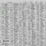20150106南日本新聞掲載