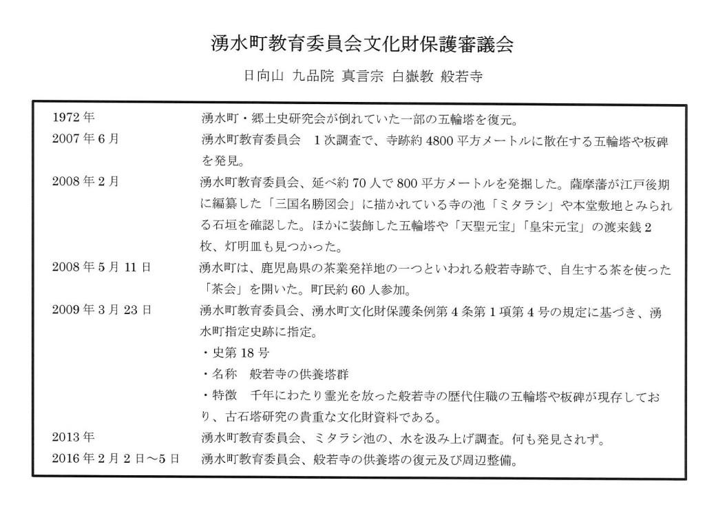 湧水町教育委員会文化財保護審議会活動