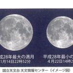 moon2016